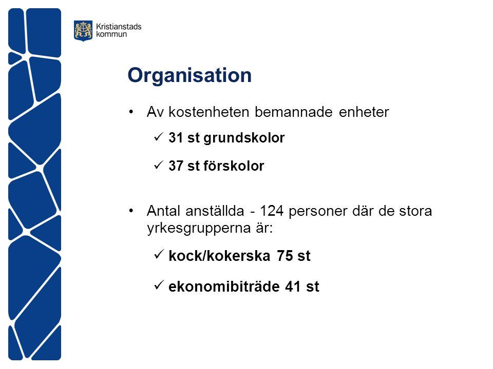 Organisation Av kostenheten bemannade enheter 31 st grundskolor 37 st förskolor Antal anställda - 124 personer där de stora yrkesgrupperna är: kock/ko