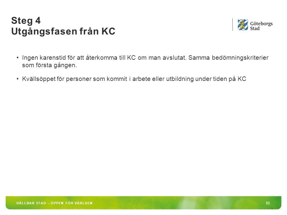 Steg 4 Utgångsfasen från KC 10 HÅLLBAR STAD – ÖPPEN FÖR VÄRLDEN Ingen karenstid för att återkomma till KC om man avslutat. Samma bedömningskriterier s