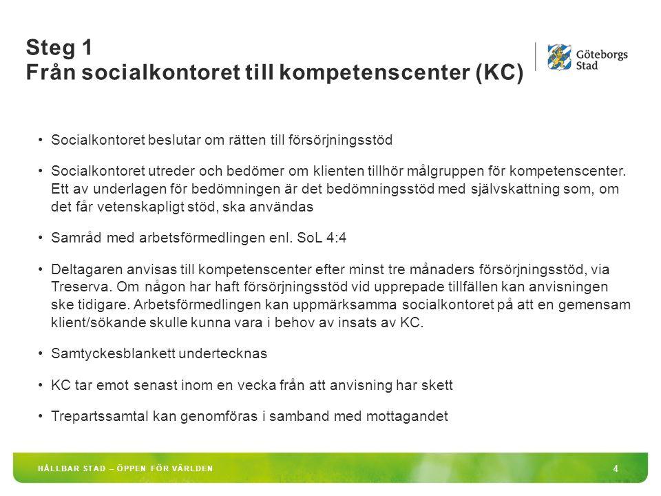 Steg 2 Första tiden vid KC 5 HÅLLBAR STAD – ÖPPEN FÖR VÄRLDEN Socialkontoret ger uppdrag till sitt geografiska KC (Angered, Ö Göteborg, Hisingen, Centrum/Väster), som kan omfördela till ett annat KC om det är lämpligt.