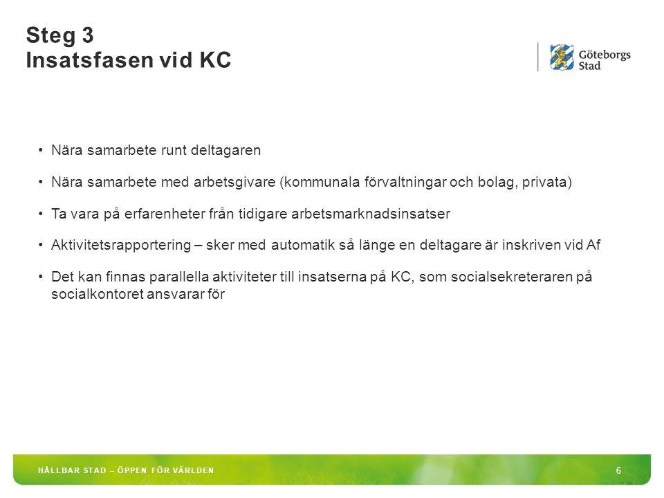 Steg 3 Insatsfasen vid KC 7 HÅLLBAR STAD – ÖPPEN FÖR VÄRLDEN Det är möjligt att uppbära aktivitetsstöd som kompletteras med försörjningsstöd under tiden i KC Nära samarbete mellan KC och Af –Underlätta processen för den enskilde –Undvik dubbelarbete –Af registrerar behov av arbetskraft – KC med i processen och vice versa Studie- och yrkesvägledning –Nära samarbete SYV/coacher –Kan ske i grupp och individuellt –Studielån – arbeta med motivation