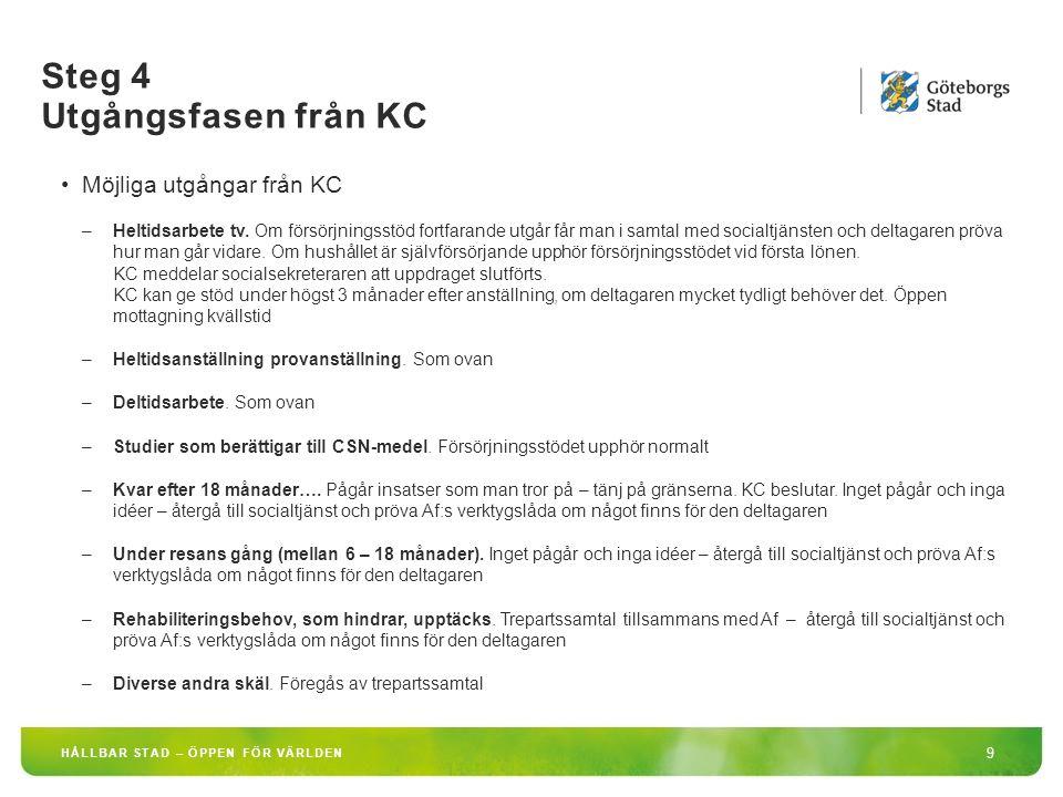 Steg 4 Utgångsfasen från KC 9 HÅLLBAR STAD – ÖPPEN FÖR VÄRLDEN Möjliga utgångar från KC –Heltidsarbete tv. Om försörjningsstöd fortfarande utgår får m