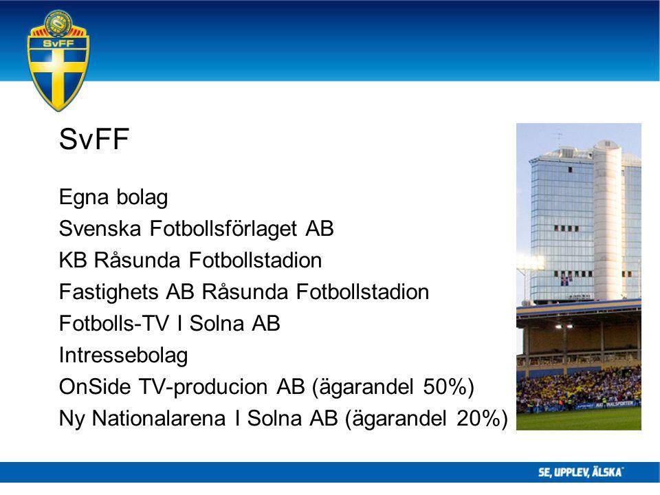 SvFF Egna bolag Svenska Fotbollsförlaget AB KB Råsunda Fotbollstadion Fastighets AB Råsunda Fotbollstadion Fotbolls-TV I Solna AB Intressebolag OnSide TV-producion AB (ägarandel 50%) Ny Nationalarena I Solna AB (ägarandel 20%)
