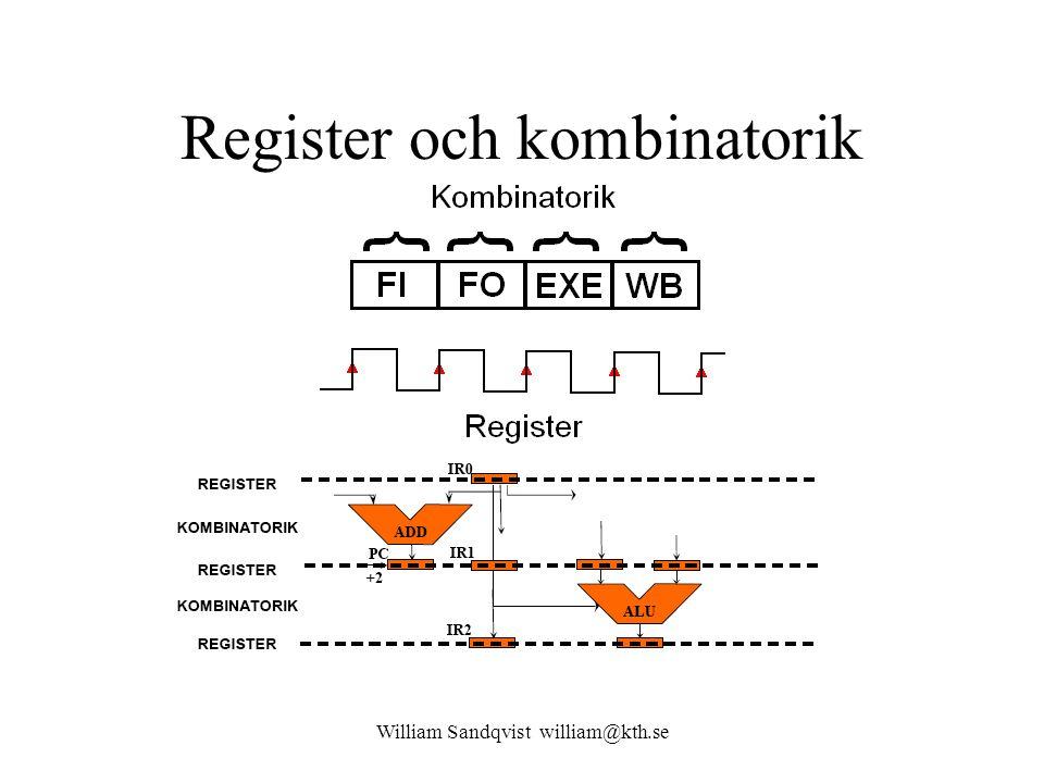 William Sandqvist william@kth.se Register och kombinatorik