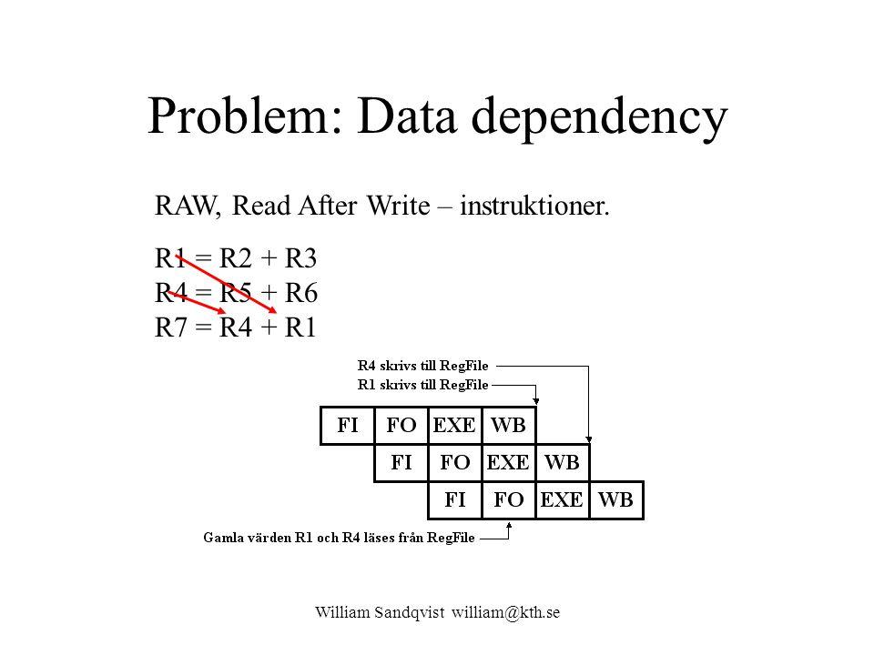 William Sandqvist william@kth.se Problem: Data dependency RAW, Read After Write – instruktioner. R1 = R2 + R3 R4 = R5 + R6 R7 = R4 + R1