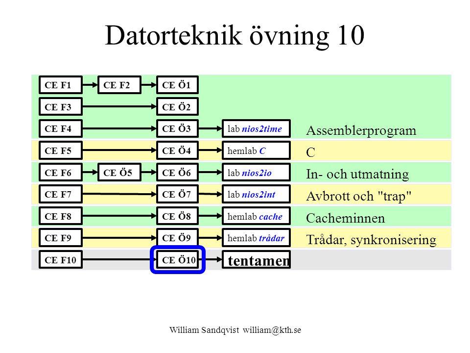 William Sandqvist william@kth.se Assemblerprogram C In- och utmatning Avbrott och trap Cacheminnen Trådar, synkronisering CE F1 CE F3 CE F4 CE F5 CE F6 CE F7 CE F8 CE F9 CE F10 CE F2 CE Ö4 CE Ö1 CE Ö2 CE Ö3 CE Ö10 CE Ö7 CE Ö8 CE Ö9 CE Ö5CE Ö6 lab nios2time hemlab C lab nios2io lab nios2int hemlab cache hemlab trådar tentamen Datorteknik övning 10