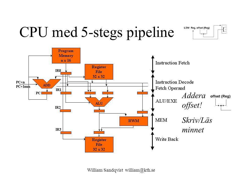 William Sandqvist william@kth.se CPU med 5-stegs pipeline Addera offset! Skriv/Läs minnet