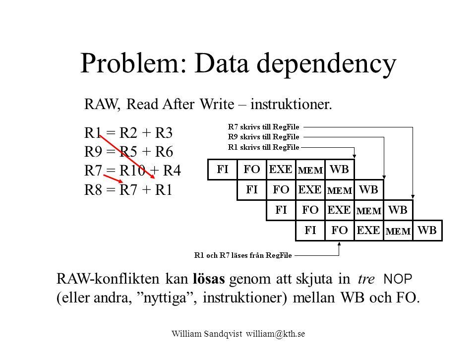William Sandqvist william@kth.se Problem: Data dependency RAW, Read After Write – instruktioner. R1 = R2 + R3 R9 = R5 + R6 R7 = R10 + R4 R8 = R7 + R1