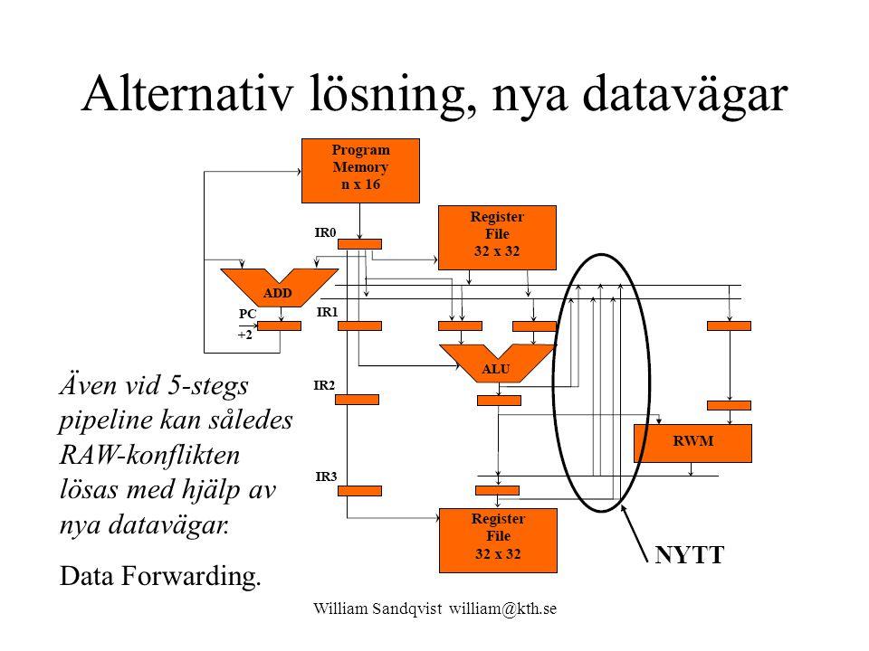 William Sandqvist william@kth.se Alternativ lösning, nya datavägar Även vid 5-stegs pipeline kan således RAW-konflikten lösas med hjälp av nya datavägar.