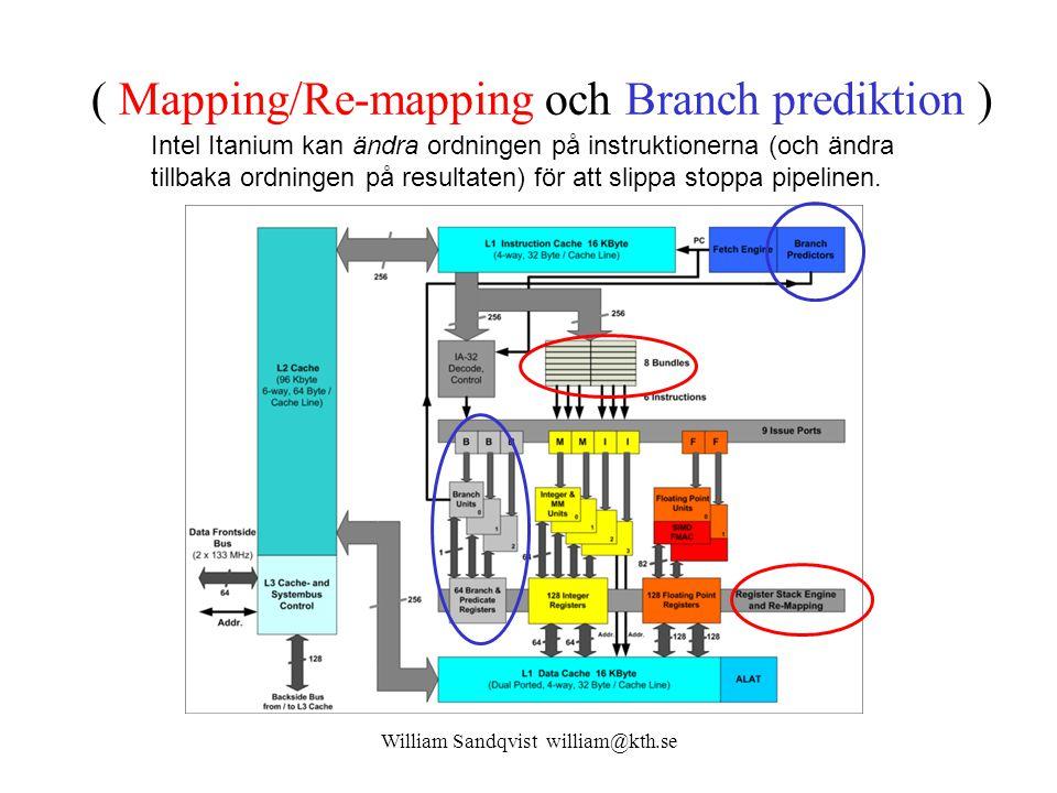 William Sandqvist william@kth.se ( Mapping/Re-mapping och Branch prediktion ) Intel Itanium kan ändra ordningen på instruktionerna (och ändra tillbaka ordningen på resultaten) för att slippa stoppa pipelinen.