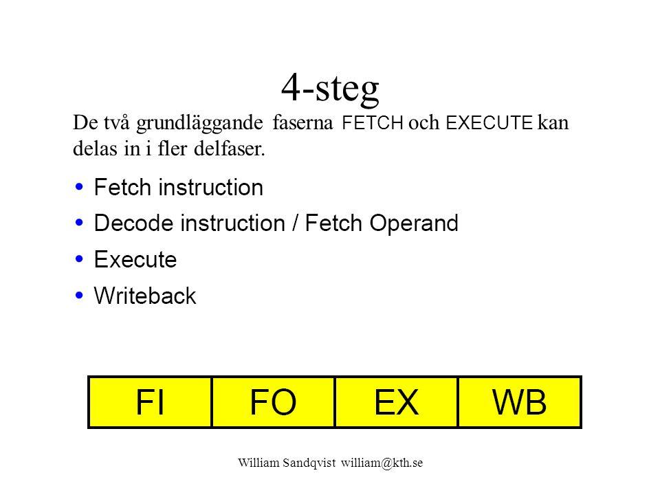 William Sandqvist william@kth.se 4-steg De två grundläggande faserna FETCH och EXECUTE kan delas in i fler delfaser.