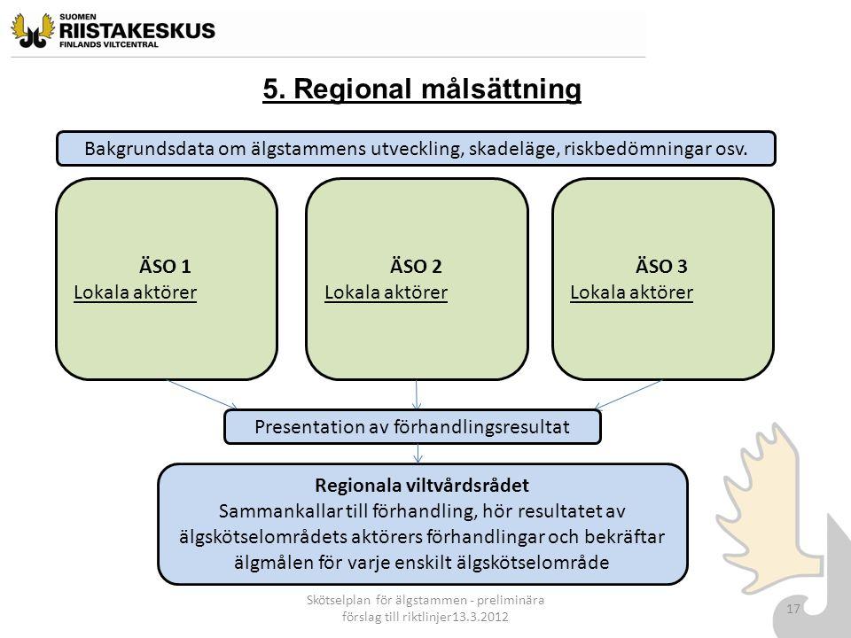 5. Regional målsättning Skötselplan för älgstammen - preliminära förslag till riktlinjer13.3.2012 17 ÄSO 1 Lokala aktörer ÄSO 2 Lokala aktörer ÄSO 3 L