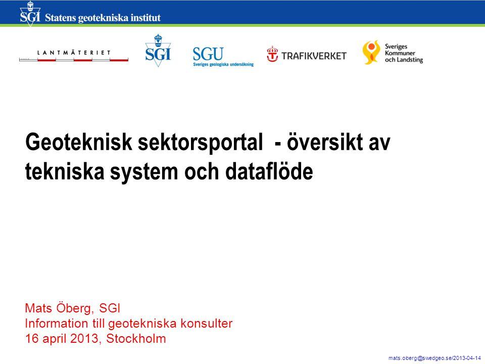 1 mats.oberg@swedgeo.se/2013-04-14 Geoteknisk sektorsportal - översikt av tekniska system och dataflöde Mats Öberg, SGI Information till geotekniska konsulter 16 april 2013, Stockholm