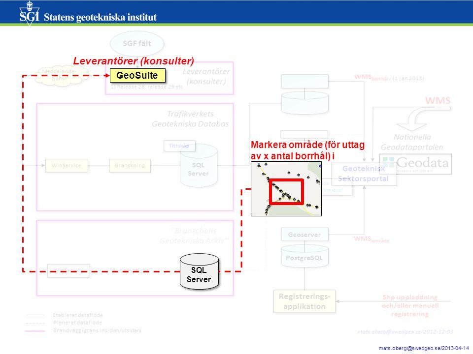 11 mats.oberg@swedgeo.se/2013-04-14 GeoSuite Leverantörer (konsulter) Markera område (för uttag av x antal borrhål) i webbkarta SQL Server