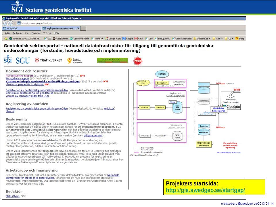 5 mats.oberg@swedgeo.se/2013-04-14 Projektets startsida: http://gis.swedgeo.se/startgsp/ http://gis.swedgeo.se/startgsp/