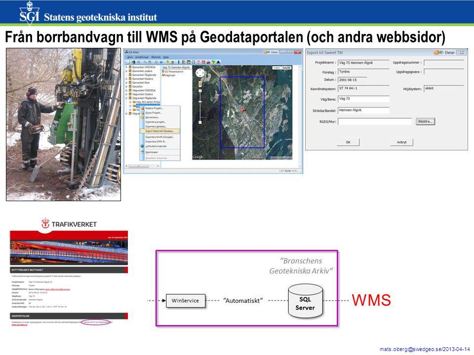 9 Från borrbandvagn till WMS på Geodataportalen (och andra webbsidor) WMS