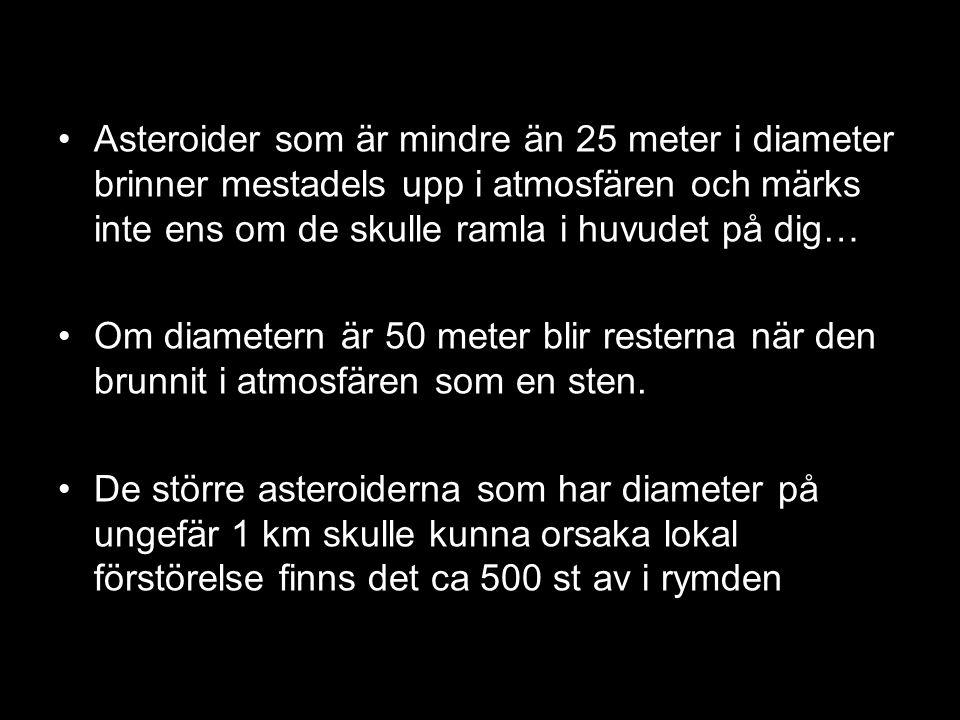 Asteroider som är mindre än 25 meter i diameter brinner mestadels upp i atmosfären och märks inte ens om de skulle ramla i huvudet på dig… Om diameter