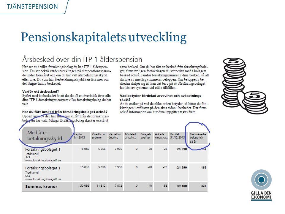 TJÄNSTEPENSION Pensionskapitalets utveckling 2015-08-1510