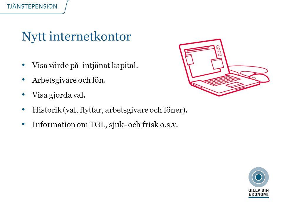 TJÄNSTEPENSION 2015-08-1514 Nytt internetkontor Visa värde på intjänat kapital.