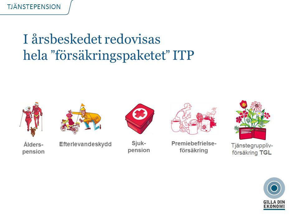 TJÄNSTEPENSION I årsbeskedet redovisas hela försäkringspaketet ITP 2015-08-153 Efterlevandeskydd