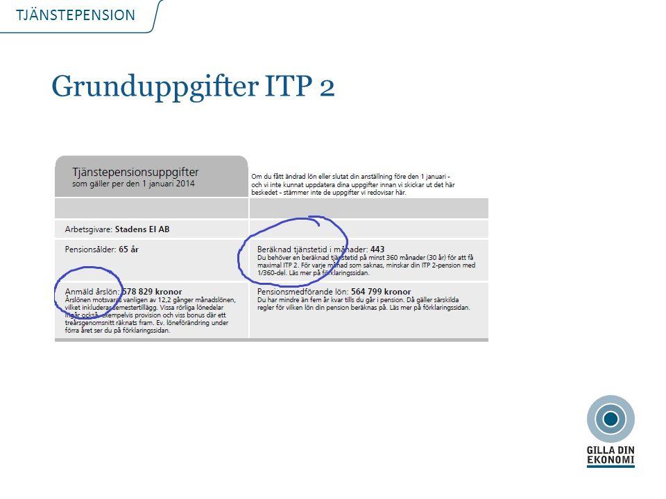 TJÄNSTEPENSION Grunduppgifter ITP 2 2015-08-156