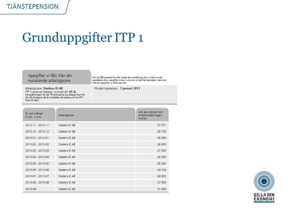 TJÄNSTEPENSION Grunduppgifter ITP 1 2015-08-157