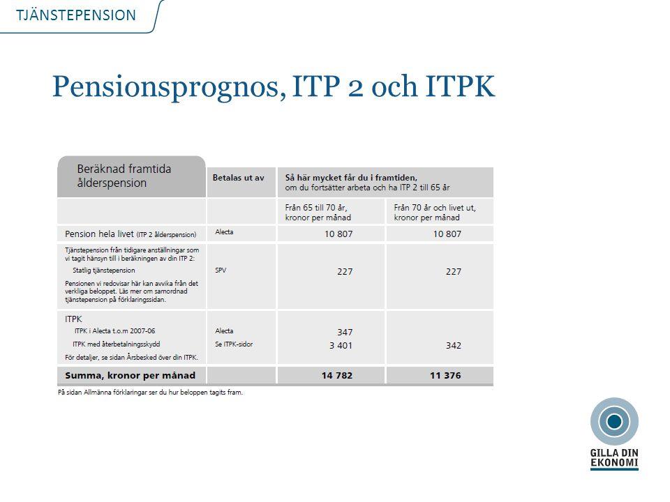 TJÄNSTEPENSION Pensionsprognos, ITP 2 och ITPK 2015-08-158