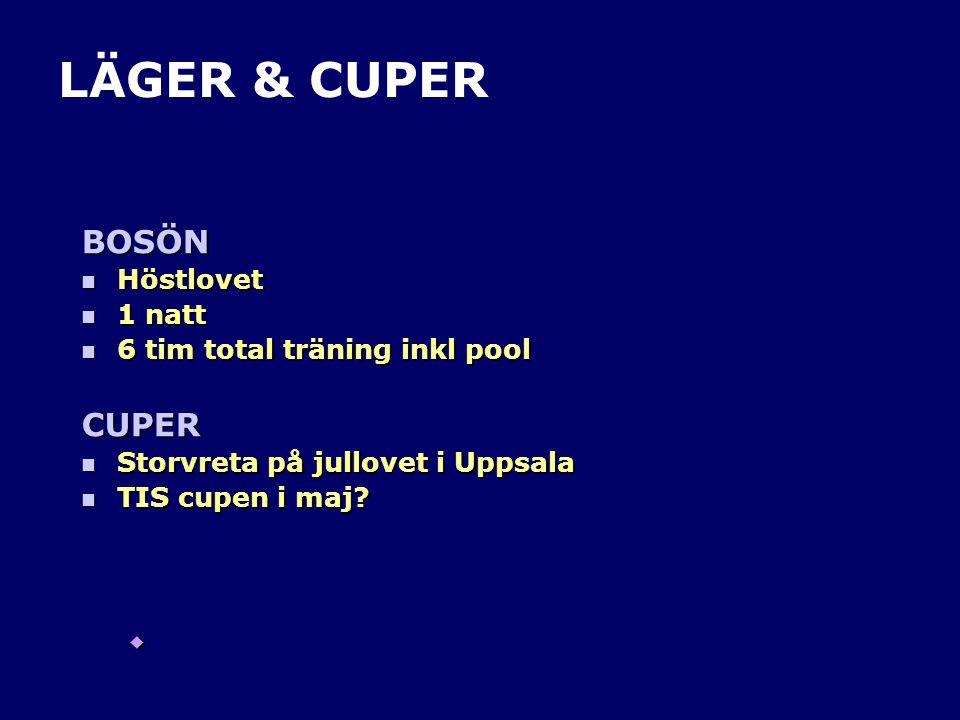 LÄGER & CUPER BOSÖN Höstlovet Höstlovet 1 natt 1 natt 6 tim total träning inkl pool 6 tim total träning inkl poolCUPER Storvreta på jullovet i Uppsala