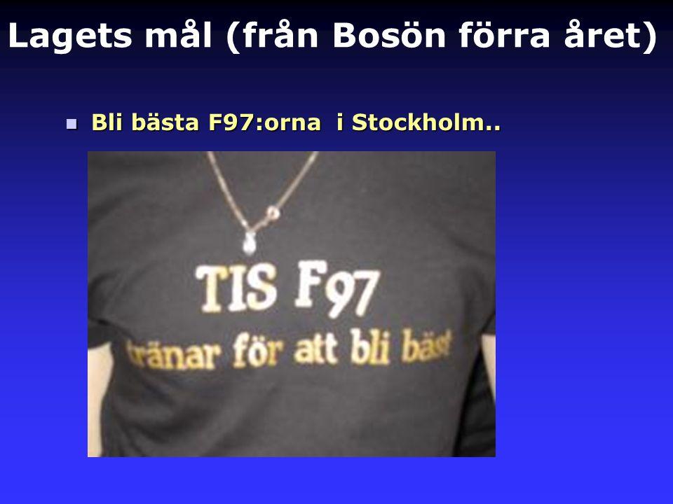 Lagets mål (från Bosön förra året) Bli bästa F97:orna i Stockholm.. Bli bästa F97:orna i Stockholm..