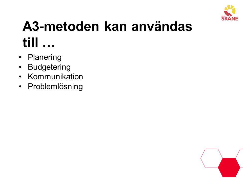A3-metoden kan användas till … Planering Budgetering Kommunikation Problemlösning