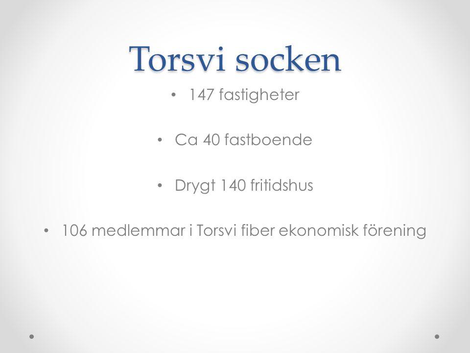 Torsvi socken 147 fastigheter Ca 40 fastboende Drygt 140 fritidshus 106 medlemmar i Torsvi fiber ekonomisk förening