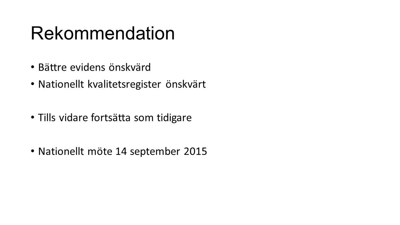 Rekommendation Bättre evidens önskvärd Nationellt kvalitetsregister önskvärt Tills vidare fortsätta som tidigare Nationellt möte 14 september 2015