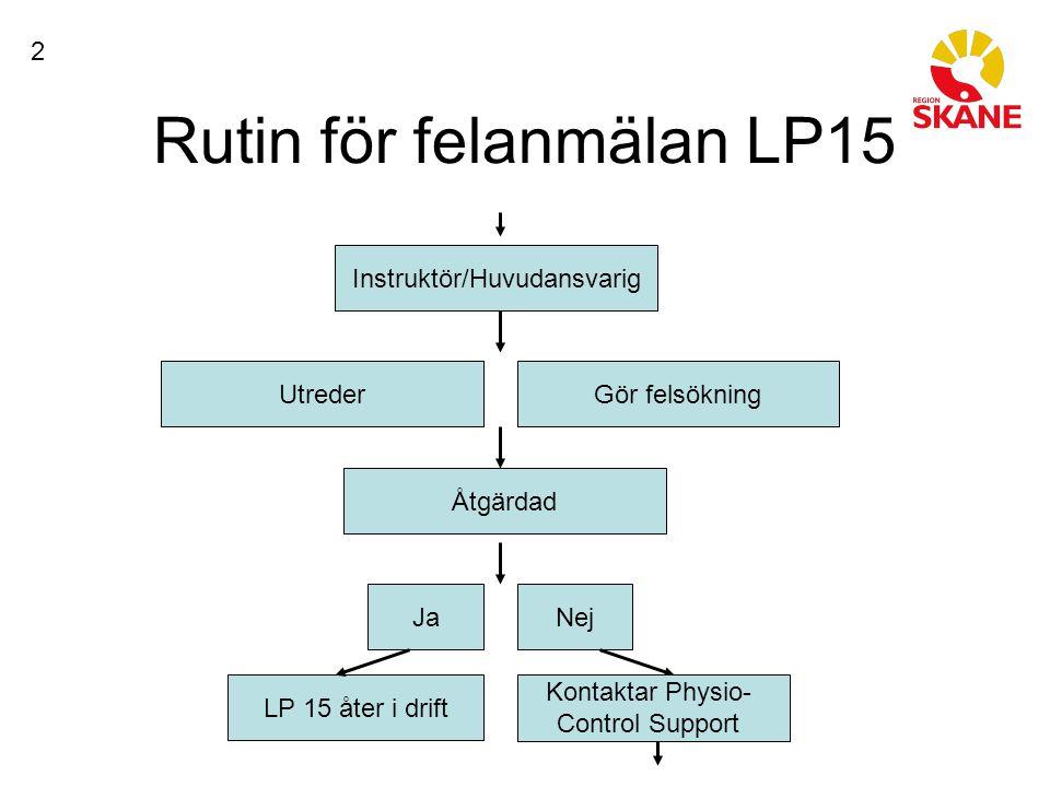 Rutin för felanmälan LP15 Instruktör/Huvudansvarig UtrederGör felsökning Åtgärdad JaNej LP 15 åter i drift 2 Kontaktar Physio- Control Support