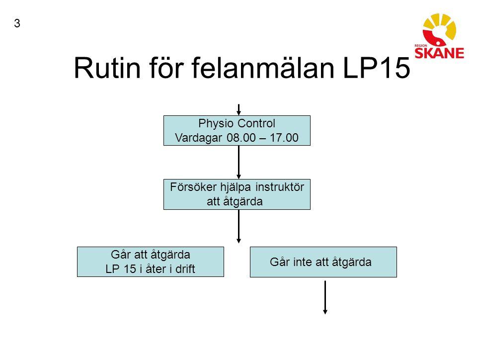 Rutin för felanmälan LP15 Går inte att åtgärda Går att åtgärda LP 15 i åter i drift Physio Control Vardagar 08.00 – 17.00 Försöker hjälpa instruktör att åtgärda 3