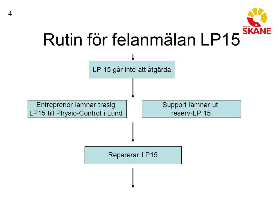 Rutin för felanmälan LP15 Reparerar LP15 LP 15 går inte att åtgärda Entreprenör lämnar trasig LP15 till Physio-Control i Lund Support lämnar ut reserv-LP 15 4