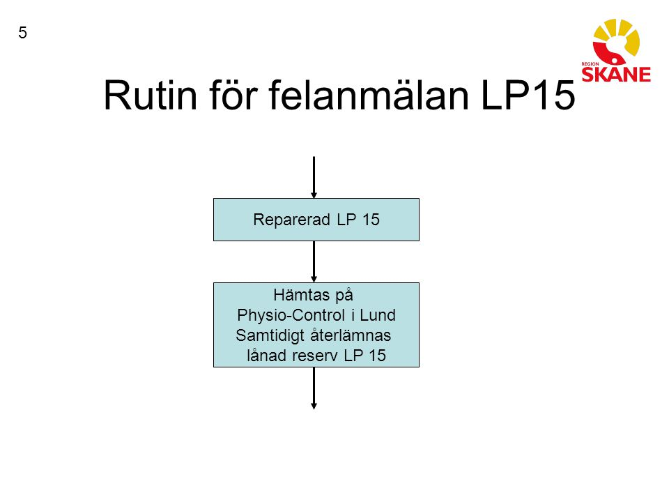 Rutin för felanmälan LP15 Reparerad LP 15 Hämtas på Physio-Control i Lund Samtidigt återlämnas lånad reserv LP 15 5