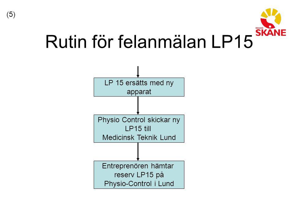 Rutin för felanmälan LP15 LP 15 ersätts med ny apparat Physio Control skickar ny LP15 till Medicinsk Teknik Lund (5) Entreprenören hämtar reserv LP15 på Physio-Control i Lund