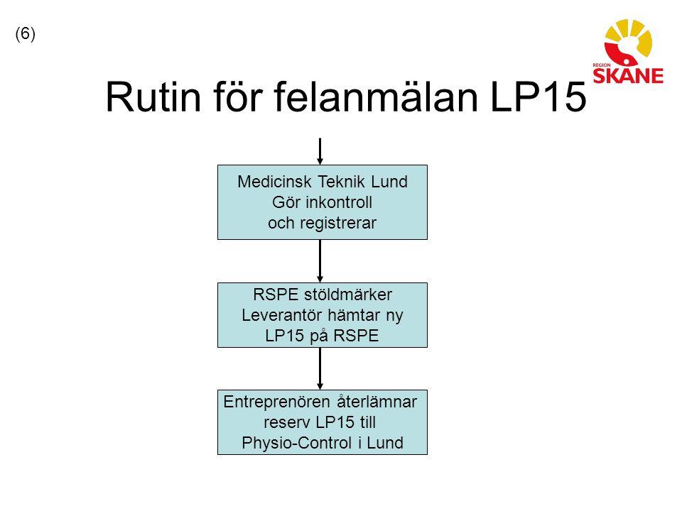 Rutin för felanmälan LP15 RSPE stöldmärker Leverantör hämtar ny LP15 på RSPE (6) Medicinsk Teknik Lund Gör inkontroll och registrerar Entreprenören återlämnar reserv LP15 till Physio-Control i Lund