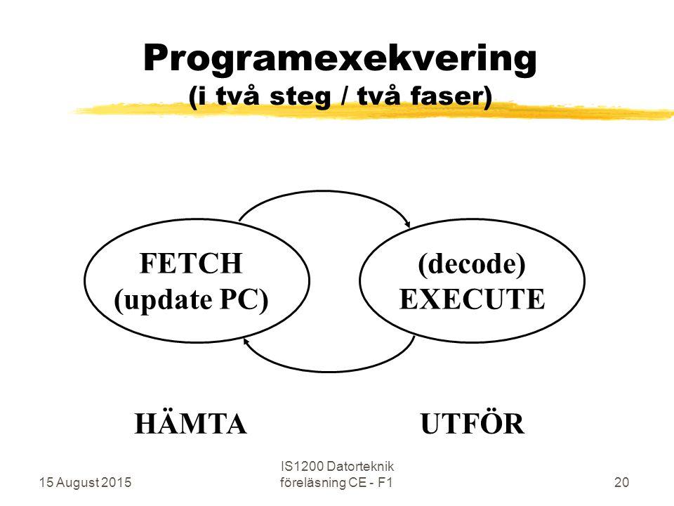 15 August 2015 IS1200 Datorteknik föreläsning CE - F120 Programexekvering (i två steg / två faser) FETCH (update PC) (decode) EXECUTE HÄMTAUTFÖR