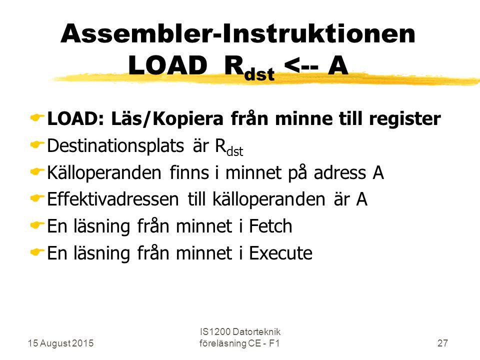 15 August 2015 IS1200 Datorteknik föreläsning CE - F127 Assembler-Instruktionen LOADR dst <-- A  LOAD: Läs/Kopiera från minne till register  Destinationsplats är R dst  Källoperanden finns i minnet på adress A  Effektivadressen till källoperanden är A  En läsning från minnet i Fetch  En läsning från minnet i Execute