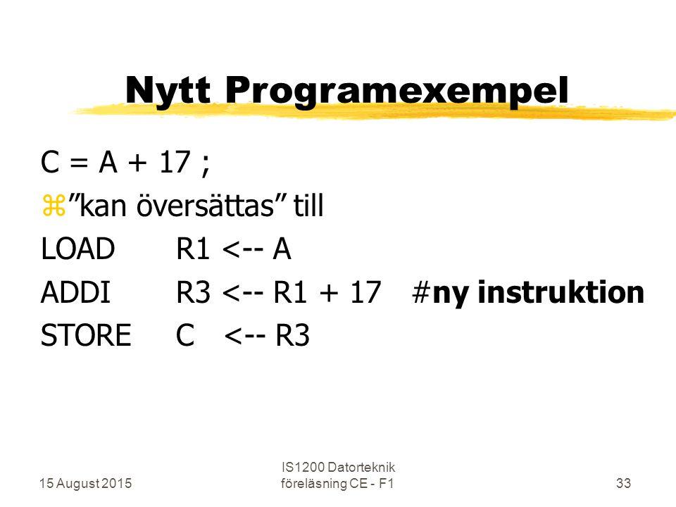 15 August 2015 IS1200 Datorteknik föreläsning CE - F133 Nytt Programexempel C = A + 17 ; z kan översättas till LOADR1 <-- A ADDIR3 <-- R1 + 17 #ny instruktion STOREC <-- R3