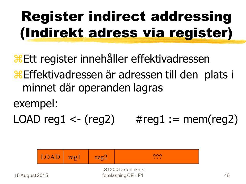 15 August 2015 IS1200 Datorteknik föreläsning CE - F145 Register indirect addressing (Indirekt adress via register) zEtt register innehåller effektivadressen zEffektivadressen är adressen till den plats i minnet där operanden lagras exempel: LOAD reg1 <- (reg2) #reg1 := mem(reg2) LOAD reg1reg2