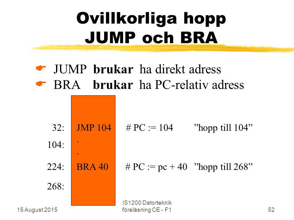 15 August 2015 IS1200 Datorteknik föreläsning CE - F152 Ovillkorliga hopp JUMP och BRA  JUMP brukar ha direkt adress  BRA brukar ha PC-relativ adress JMP 104 # PC := 104 hopp till 104 .
