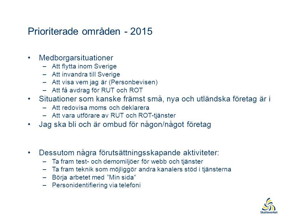 Prioriterade områden - 2015 Medborgarsituationer –Att flytta inom Sverige –Att invandra till Sverige –Att visa vem jag är (Personbevisen) –Att få avdrag för RUT och ROT Situationer som kanske främst små, nya och utländska företag är i –Att redovisa moms och deklarera –Att vara utförare av RUT och ROT-tjänster Jag ska bli och är ombud för någon/något företag Dessutom några förutsättningsskapande aktiviteter: –Ta fram test- och demomiljöer för webb och tjänster –Ta fram teknik som möjliggör andra kanalers stöd i tjänsterna –Börja arbetet med Min sida –Personidentifiering via telefoni
