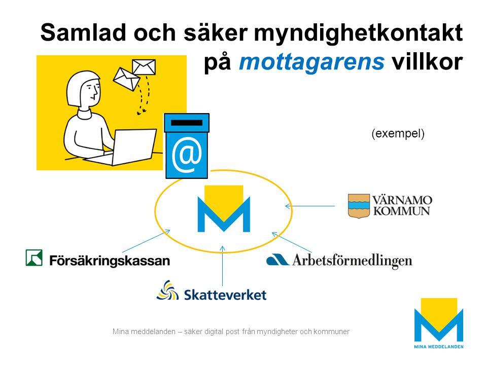 Mina meddelanden – säker digital post från myndigheter och kommuner Samlad och säker myndighetkontakt på mottagarens villkor (exempel)