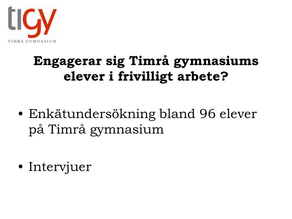 Engagerar sig Timrå gymnasiums elever i frivilligt arbete? Enkätundersökning bland 96 elever på Timrå gymnasium Intervjuer