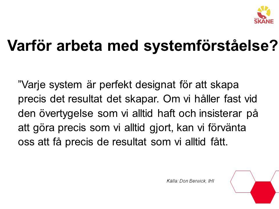 """""""Varje system är perfekt designat för att skapa precis det resultat det skapar. Om vi håller fast vid den övertygelse som vi alltid haft och insistera"""