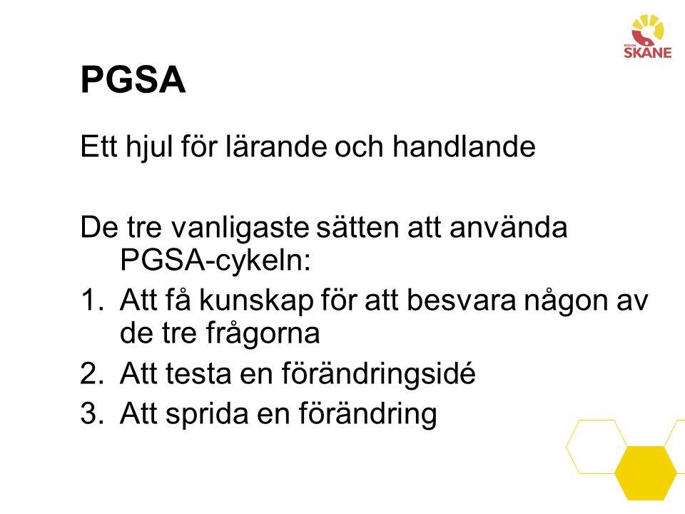 Ett hjul för lärande och handlande De tre vanligaste sätten att använda PGSA-cykeln: 1.Att få kunskap för att besvara någon av de tre frågorna 2.Att testa en förändringsidé 3.Att sprida en förändring PGSA