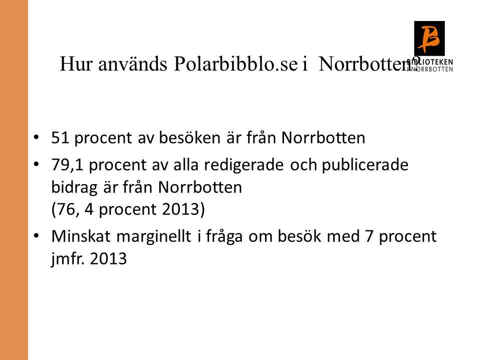 Hur används Polarbibblo.se i Norrbotten.
