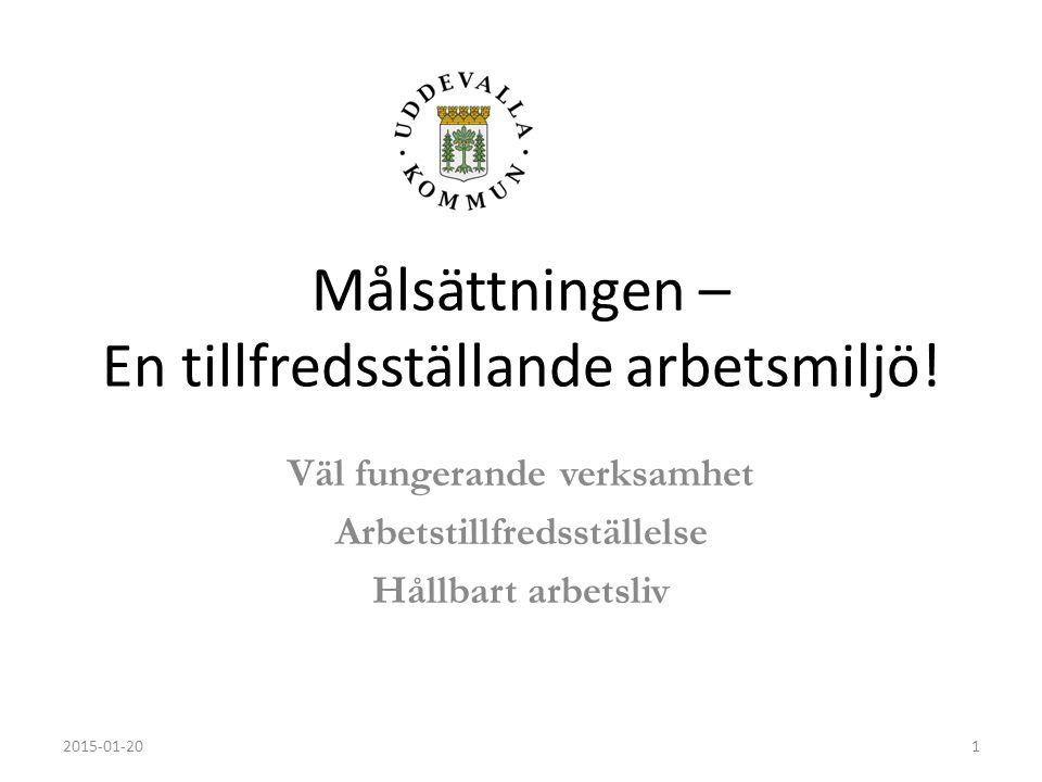 Målsättningen – En tillfredsställande arbetsmiljö! Väl fungerande verksamhet Arbetstillfredsställelse Hållbart arbetsliv 2015-01-201
