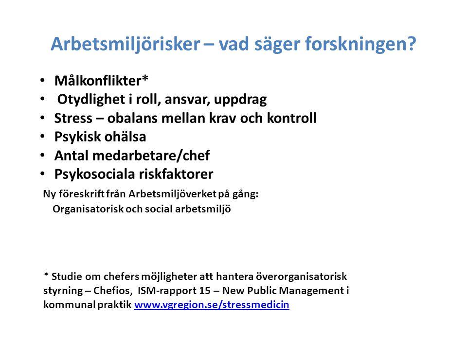 Arbetsmiljörisker – vad säger forskningen? Målkonflikter* Otydlighet i roll, ansvar, uppdrag Stress – obalans mellan krav och kontroll Psykisk ohälsa